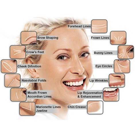 Ετερόλογη Μεσοθεραπεία 3