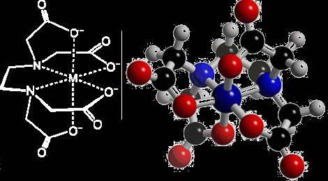 Χημική Θεραπεία Κυτταρίτιδας ALIDYA 5