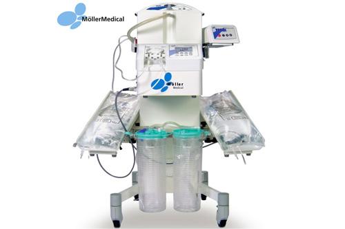 Συσκευή λιποαναρρόφησης, Möller  Medical Ltd